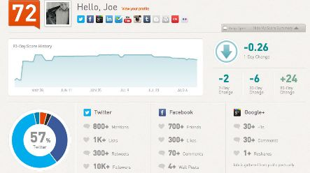 More Klout changes